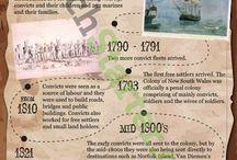 Historics