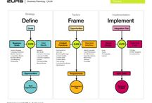 Design Process Graphics
