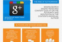 SEO Web / Infografias sobre #SEO en la web