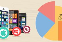 Benefit your Business By Developing Mobile App