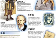 Literatura. Siglo XIX