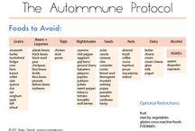Autoimmune Disease Help