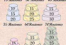 Таблица расчета количества порций в торте