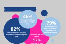 Marketing Infographics / Helpful infographics about Inbound, Marketing, PR and SEO.