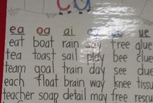 Anchor Charts - literacy