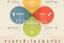 Strategy Diagrams