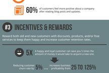 Social Media Infographics, Tips