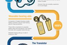 HEARING AIDS HISTORY-FUTURE