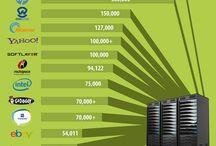 Big Data / Big Data