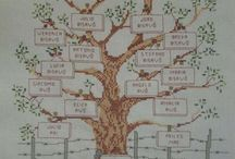 Minhas Artes Árvore Genealógica