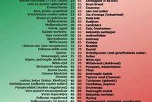 calorieën lijst