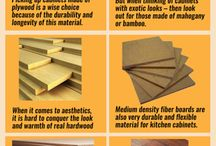 Cabinetry Basics / An info graphic describing the basics of cabinetry construction
