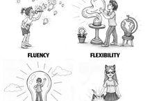 Kreativita teorie