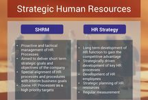 HR Strategy / Everything related to the HR Strategy goes here ...