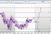 AT EUR/USD Prévisions