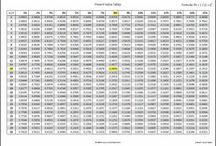 Tables / Time value of money tables