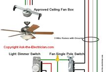 Electrical / How to, Tips, DiY, Others Issues