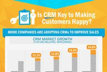 Customer Experience / Customer service, experience and satisfaction tips