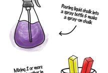 methids instructions n tutorials