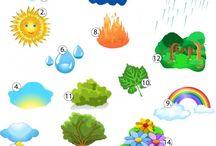 weather band nature explain