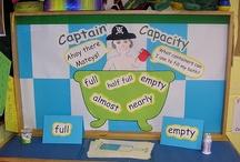 Maths - capacity