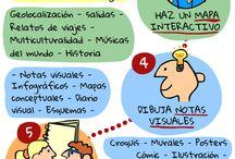 blogs e interneto