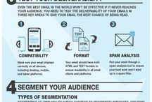Marketing::E-mail