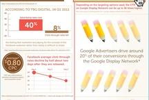 social media & marketing / Social Media and Marketing infographic