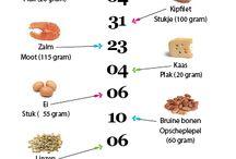 eiwitrijke recepten