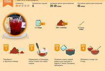 Рецепты: Напитки / Соки, компоты, чай, кофе