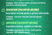 Improve: Writer's block