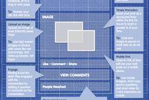 Digital marketing & social media / Infographics and screenshots