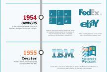 Infographics / Timeline