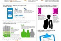 Infographics - Analytics