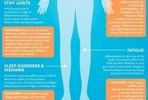 SYMPTOMS YOU SHOULD NOT IGNORE