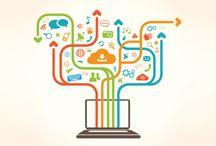 İşletmelerin Mutlaka Tanıması Gereken Dijital Pazarlama Kanalları