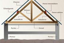 //cours architecture construction //