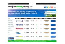 CompareHolidayMoney.com Grows by 37% in 2013 / CompareHolidayMoney.com Grows by 37% in 2013