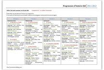 PROGRESSIONS CE2
