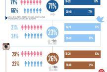 Femmes, Digital et Entreprenariat / Les femmes dans le digital et l'entrprenariat #femmes #digital #entreprendre #numérique