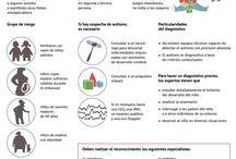 Autismo - TEA / Información sobre el autismo - TEA y síndrome de Asperger.