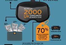 videos 360 grados / Realidad Virtual y más  Toda la info aquí: http://videos360.info/