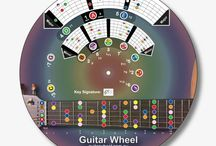 Guitar Wheel / Complete and concise the Guitar Wheel accelerates your learning using this smart and interactive Guitar tool. Saving you years of hard core music theory study. Includes the Guitar User's Guide to Galaxy.