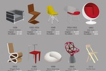Chairs & design