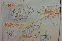Grafikus jegyzeteim / My Visual Notes / Saját munkáim. 2015. májusában kezdtem tanulni agrafikus jegyzetelést. Nem csak profi munkáim :)