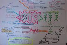 Historia de la filosofía. Mapas mentales / Realizados por los alumnos de 2○ de bachillerato