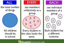 I Teach ELD / English Language Development class for ELL's