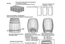 Distillery stuff