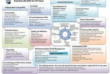 Life Skills and Vocational Skills