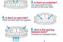 dental interest